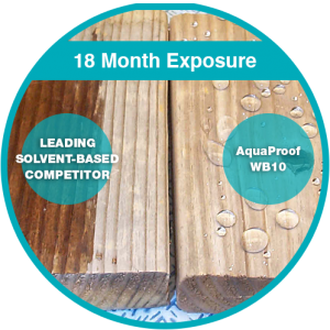 Wood treated with AquaProof WB10 water-based water repellent vs. wood treated with a leading solvent-based product.